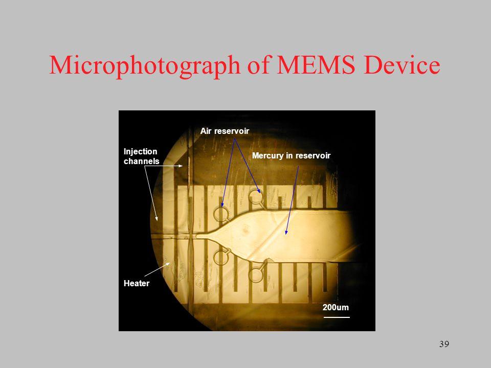 40 Mercury Droplet Formation time = t 1 (heat off) Mercury expanding Mercury stops at passive valve Mercury breaks at passive valve time = t 2 (heat ON) time = t 3 (heat ON)time = t 4 (heat off) Mercury expanding Mercury reservoir