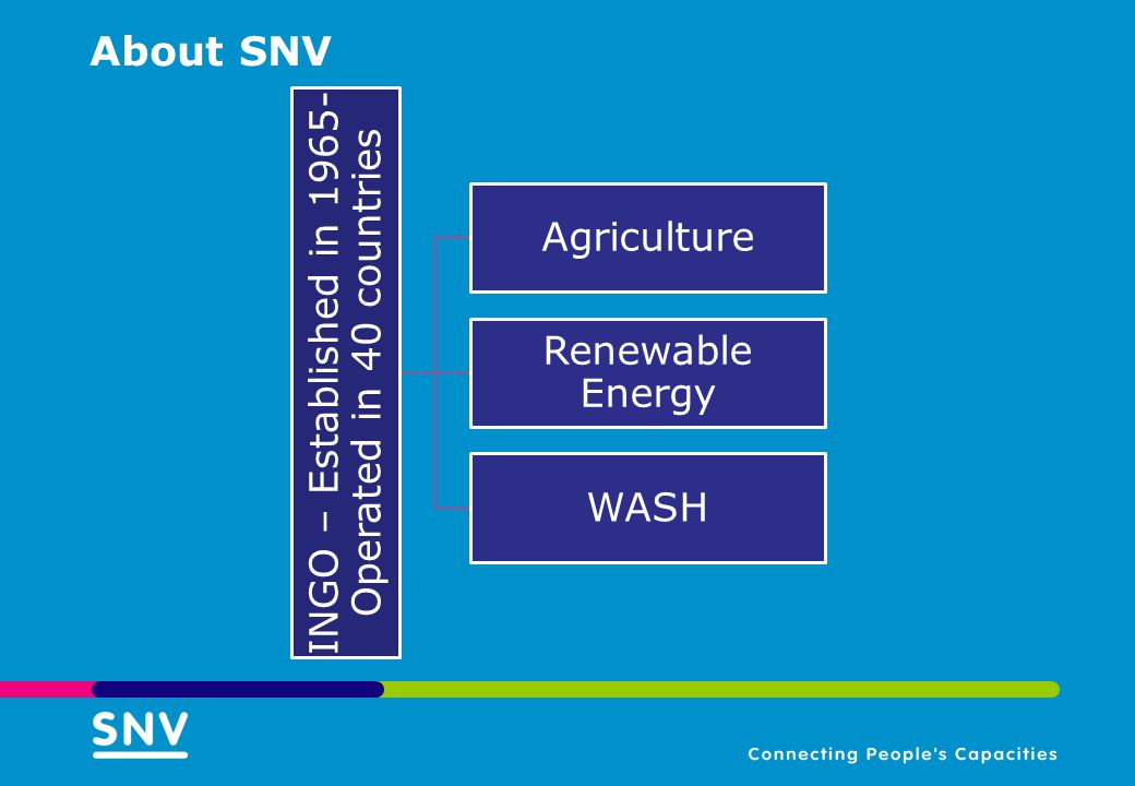 About SNV INGO – Established in 1965- Operated in 40 countries Agriculture Renewable Energy WASH