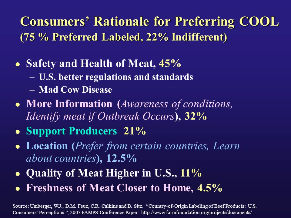 Consumers' Rationale for Preferring COOL (75 % Preferred Labeled, 22% Indifferent) Safety and Health of Meat, 45% –U.S.