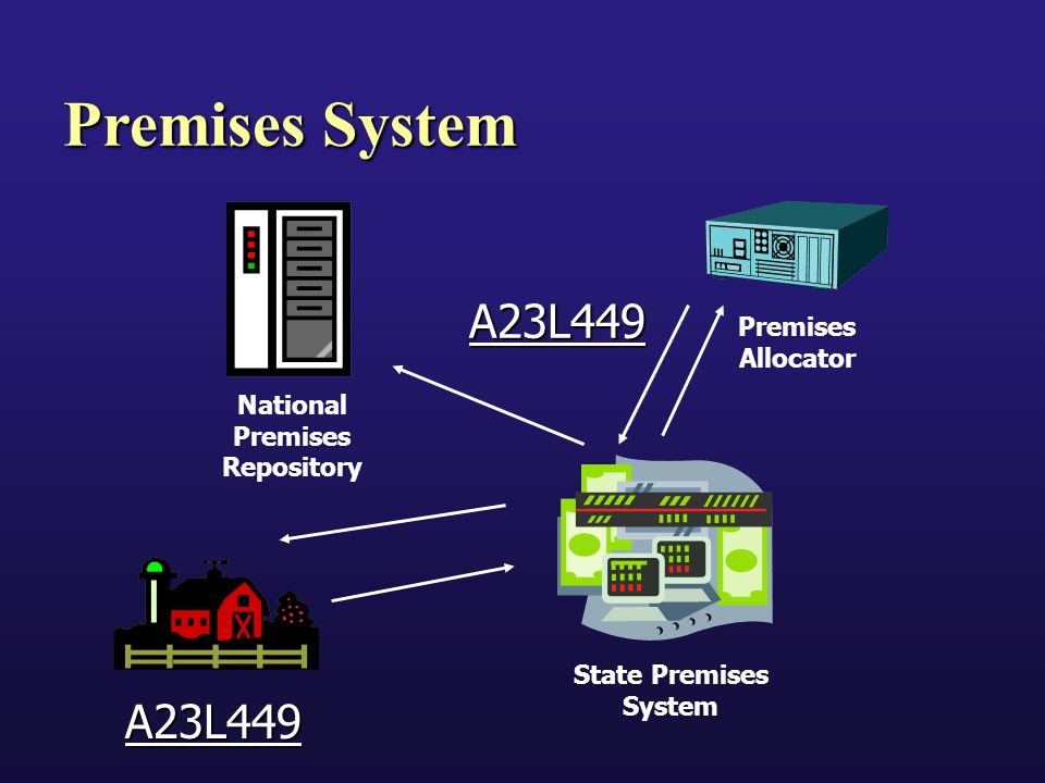 Premises System State Premises System Premises Allocator A23L449 National Premises Repository A23L449