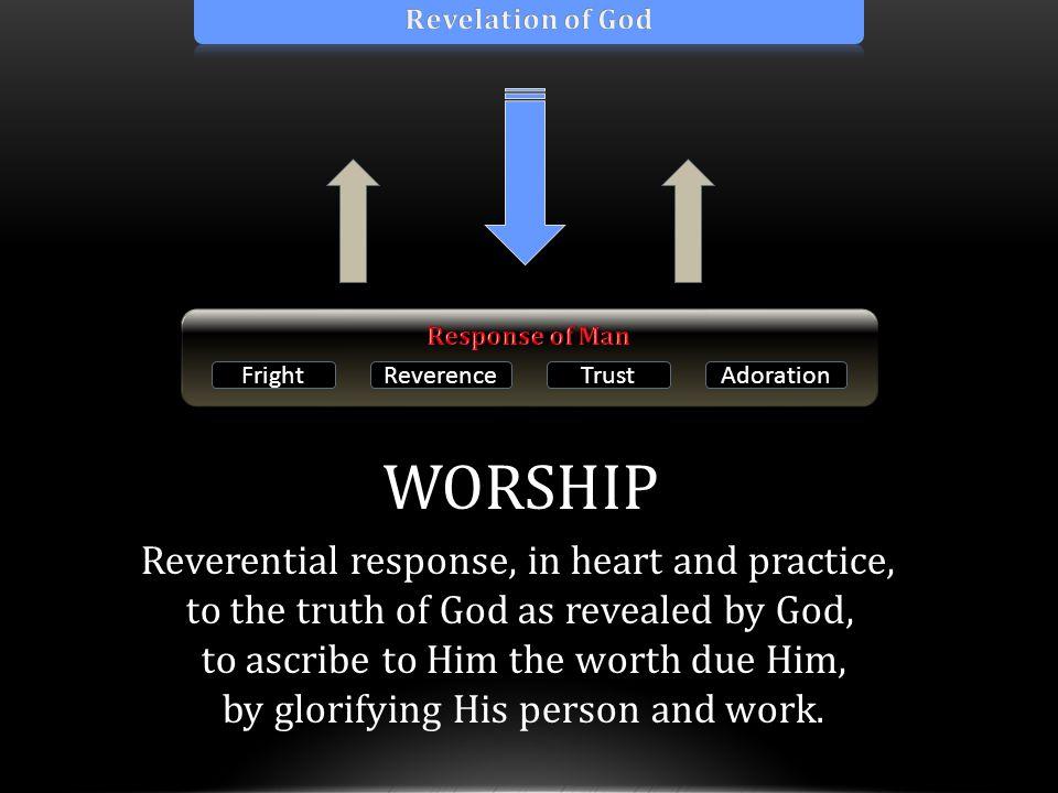 TRUE WORSHIP spirit truth WrongRight Wrong Right SPIRIT TRUTH spirit truth spirit truth spirit truth (perfunctory idolatry)(ignorant sincerity) (hypocrisy)(true worship)