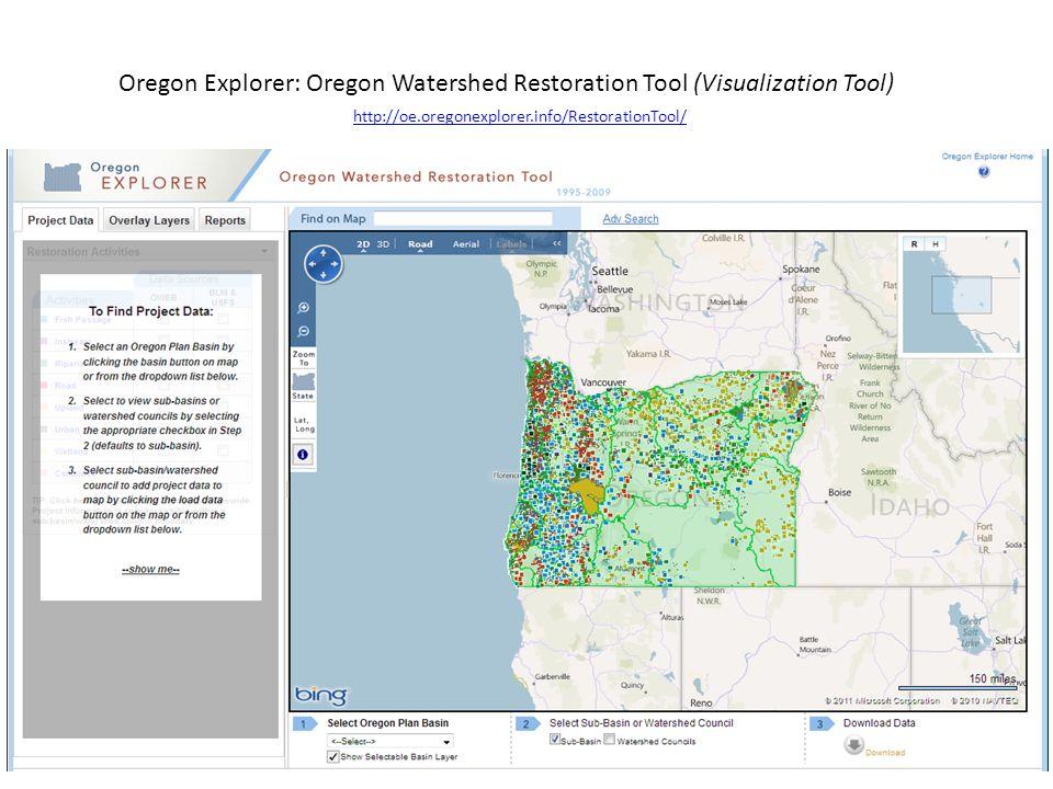 Oregon Explorer: Oregon Watershed Restoration Tool (Visualization Tool) http://oe.oregonexplorer.info/RestorationTool/