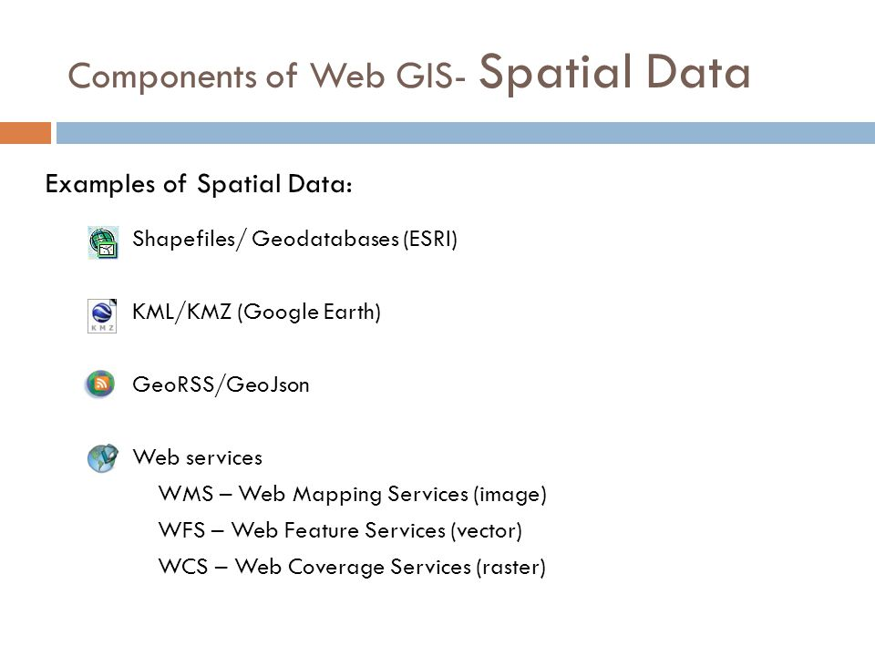 Components of Web GIS- Spatial Data Shapefiles/ Geodatabases (ESRI) KML/KMZ (Google Earth) GeoRSS/GeoJson Web services WMS – Web Mapping Services (image) WFS – Web Feature Services (vector) WCS – Web Coverage Services (raster) Examples of Spatial Data: