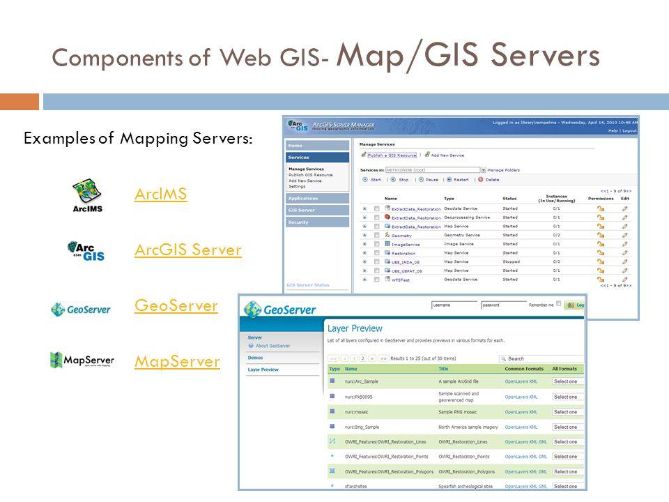 Components of Web GIS- Map/GIS Servers 1.Serve spatial data via the internet.