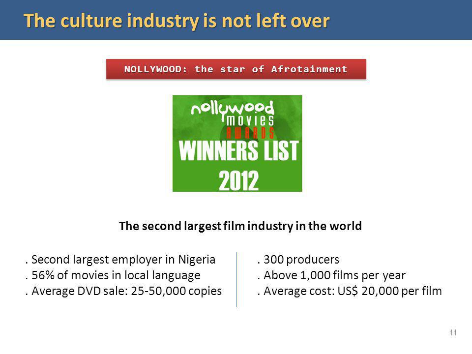The culture industry is not left over The second largest film industry in the world NOLLYWOOD: the star of Afrotainment. Second largest employer in Ni