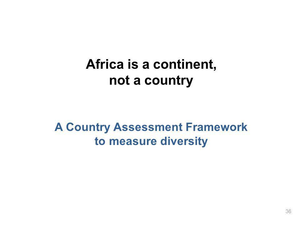 Africa is a continent, not a country A Country Assessment Framework to measure diversity 36