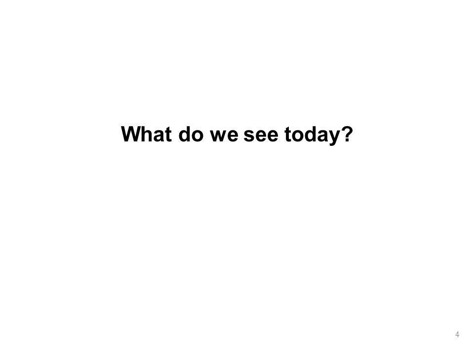 What do we see today? 4
