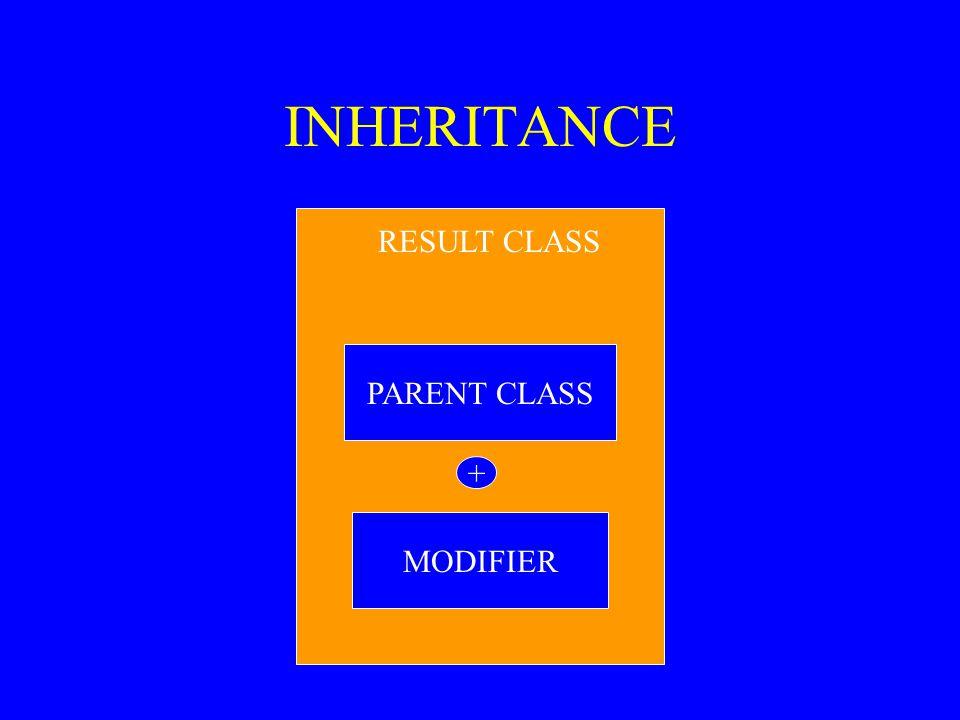 INHERITANCE PARENT CLASS MODIFIER + RESULT CLASS