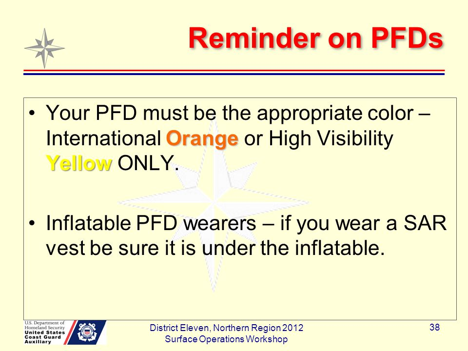 Reminder on PFDs Orange YellowYour PFD must be the appropriate color – International Orange or High Visibility Yellow ONLY.
