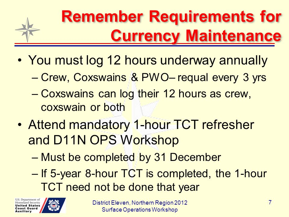 PWO and Coxswain Currency Maintenance - PWO Qualified as Coxswain and PWO If 12 hours are completed underway as Coxswain (coxswain and crew hours both count), only 6 additional hours are needed on PWC, for a total of 18 hours –QualificationAnnual Currency Requirement –PWO only12 hrs on PWC –Coxswain+PWO12 hrs on vessels + 6 hrs on PWC (18 hrs total) If less than 12 hrs U/W as Coxswain, then 12 hrs must be completed as PWO to remain current as PWO or both will go into REYR District Eleven, Northern Region 2012 Surface Operations Workshop 8