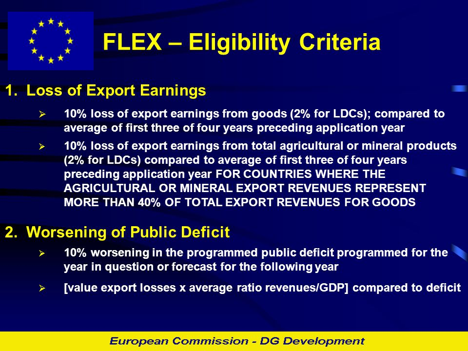 FLEX – Results 2000 - 2002 For 2000, 2001 and 2002: - 93 requests received from 51 countries - 51 requests were in accordancxe with elgibility criteria 1 (loss of export earnings) - 11 requests (6 countries) fulfilled both criteria - € 35.65 million in B-envelope resources triggered  Only small proportion of countries suffering export losses qualified for FLEX  Small amount triggered