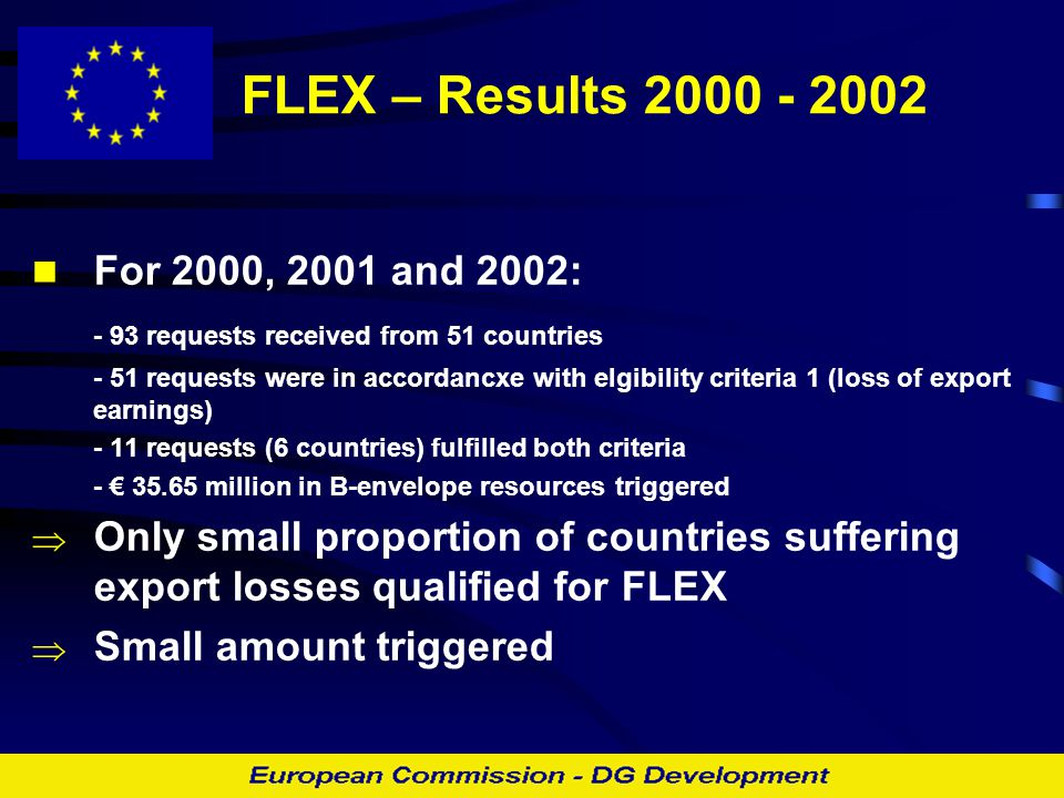 FLEX – Results 2000 - 2002 For 2000, 2001 and 2002: - 93 requests received from 51 countries - 51 requests were in accordancxe with elgibility criteri