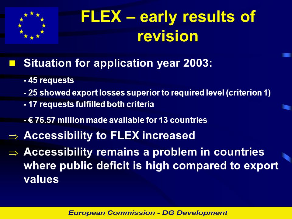 FLEX – remaining issues Availability of resources under B-envelope Difficulty of application in countries with low ratio exports/deficit (Ethiopia, Niger, Uganda etc.) Exchange rate effects (e.g.