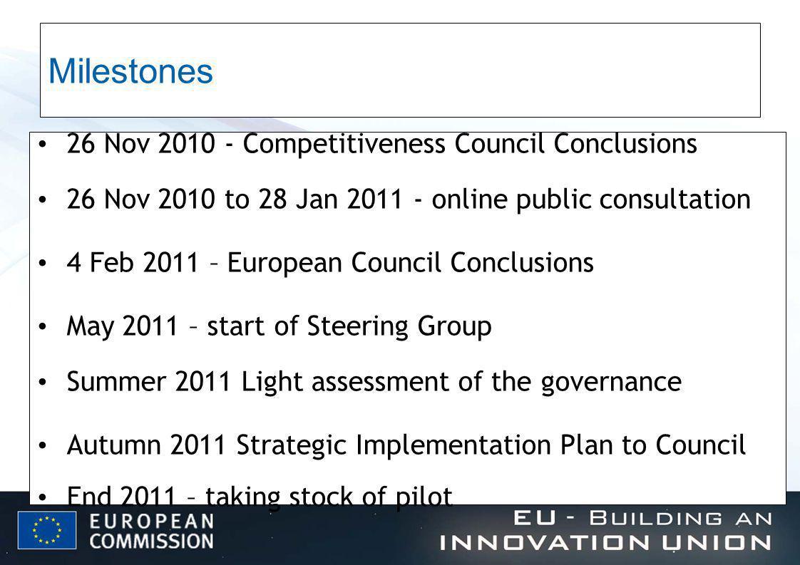 Milestones 26 Nov 2010 - Competitiveness Council Conclusions 26 Nov 2010 to 28 Jan 2011 - online public consultation 4 Feb 2011 – European Council Con