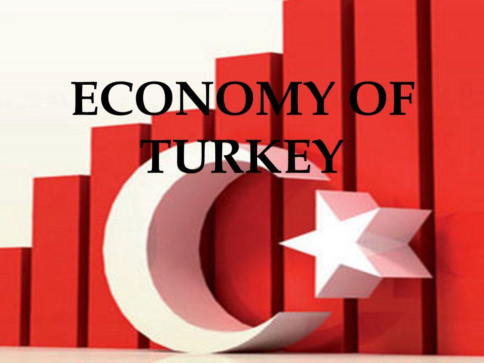 ECONOMY OF TURKEY
