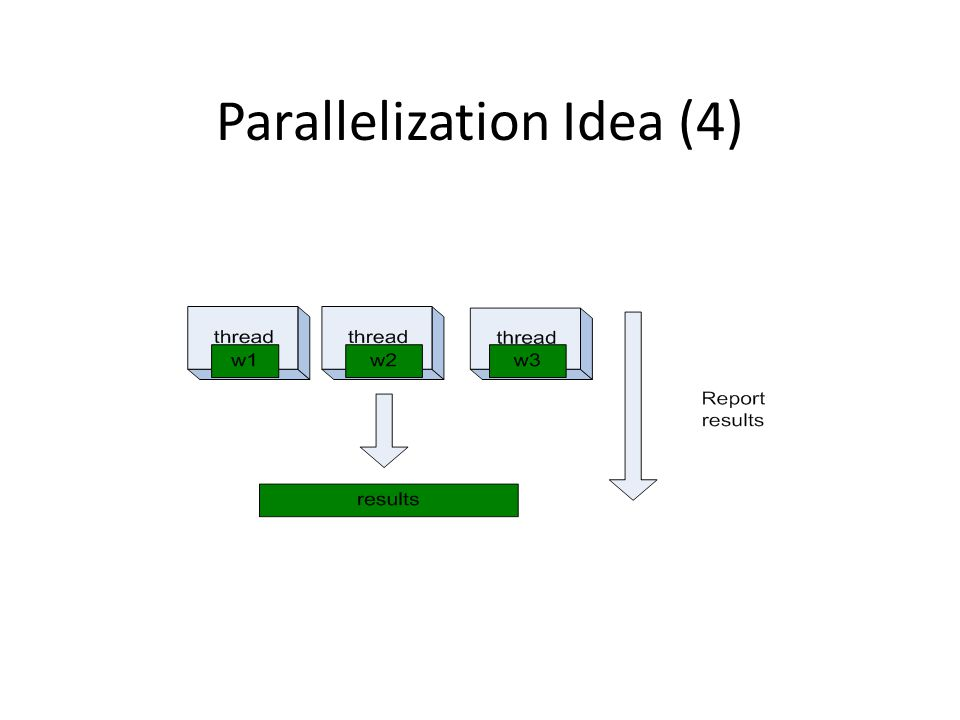 Parallelization Idea (4)