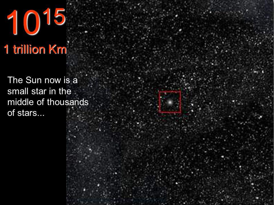10 14 100 Billion Km The Solar System looks small...