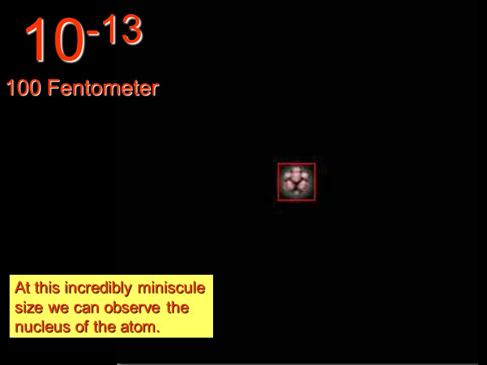 An immense empty space between the nucleus and the electron orbits... 10 -12 1 Picometer