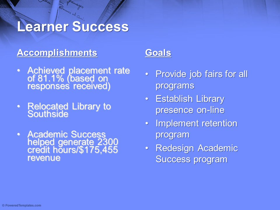 Learner Success Accomplishments Achieved placement rate of 81.1% (based on responses received)Achieved placement rate of 81.1% (based on responses rec