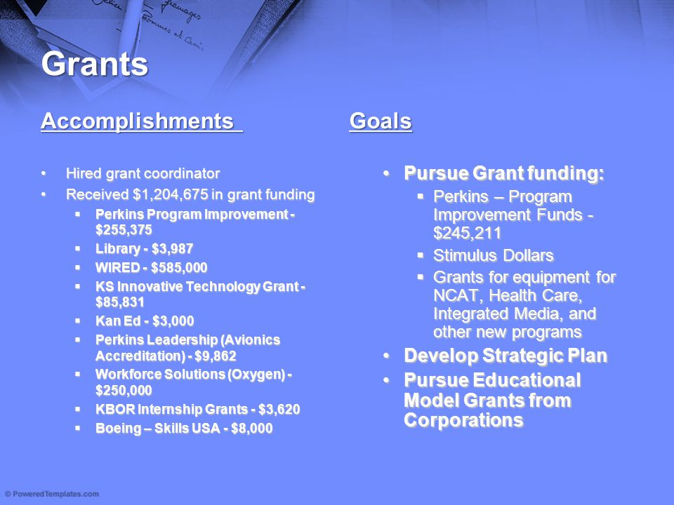 Grants Accomplishments Hired grant coordinatorHired grant coordinator Received $1,204,675 in grant fundingReceived $1,204,675 in grant funding  Perkins Program Improvement - $255,375  Library - $3,987  WIRED - $585,000  KS Innovative Technology Grant - $85,831  Kan Ed - $3,000  Perkins Leadership (Avionics Accreditation) - $9,862  Workforce Solutions (Oxygen) - $250,000  KBOR Internship Grants - $3,620  Boeing – Skills USA - $8,000 Goals Pursue Grant funding:Pursue Grant funding:  Perkins – Program Improvement Funds - $245,211  Stimulus Dollars  Grants for equipment for NCAT, Health Care, Integrated Media, and other new programs Develop Strategic PlanDevelop Strategic Plan Pursue Educational Model Grants from CorporationsPursue Educational Model Grants from Corporations