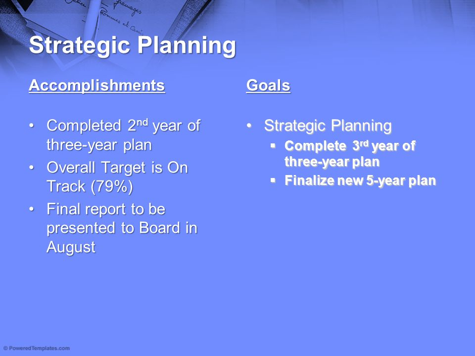 Strategic Planning Accomplishments Completed 2 nd year of three-year planCompleted 2 nd year of three-year plan Overall Target is On Track (79%)Overal