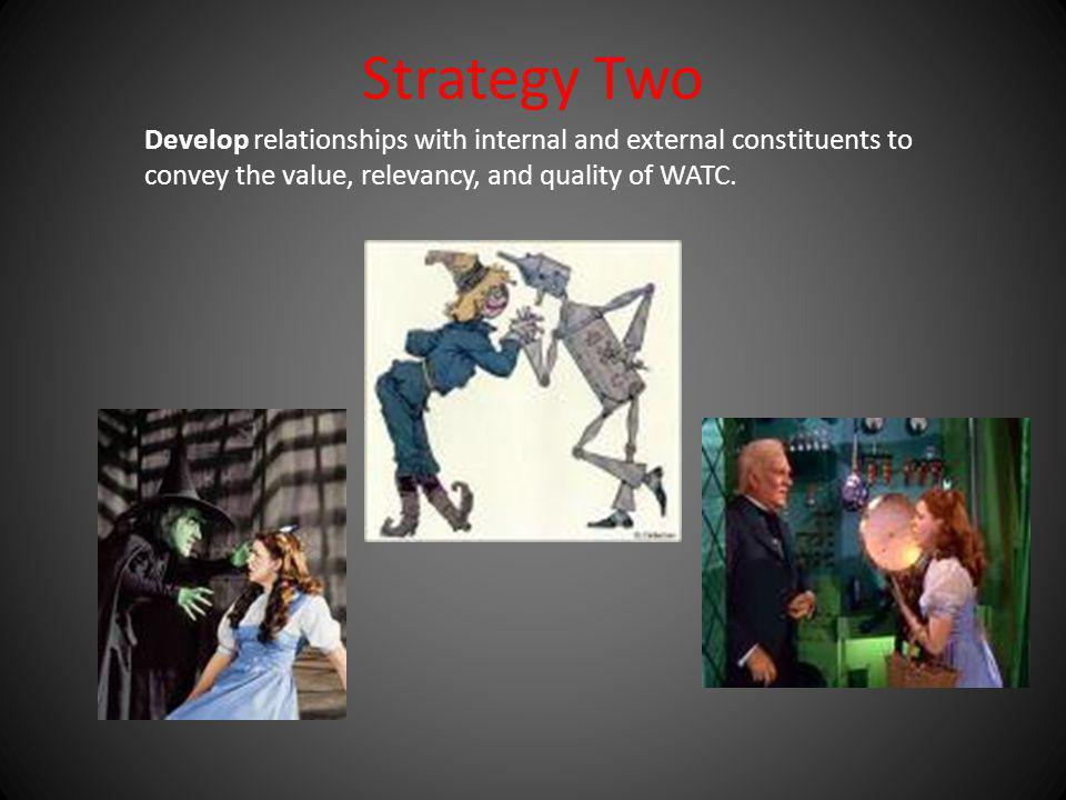 Strategy Two Develop relationships with internal and external constituents to convey the value, relevancy, and quality of WATC.