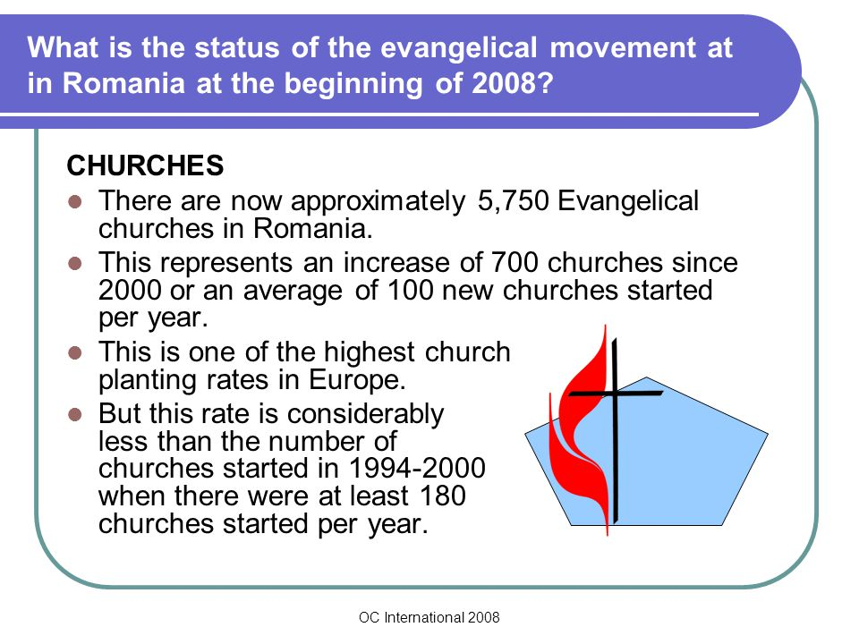 OC International 2008 The State of Evangelicals by County