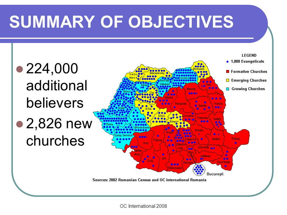 OC International 2008 SUMMARY OF OBJECTIVES 224,000 additional believers 2,826 new churches