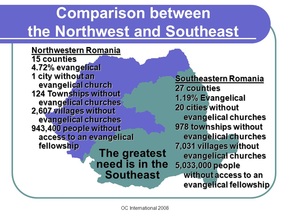 OC International 2008 Comparison between the Northwest and Southeast Northwestern Romania 15 counties 4.72% evangelical 1 city without an evangelical church 124 Townships without evangelical churches 2,607 villages without evangelical churches 943,400 people without access to an evangelical fellowship Southeastern Romania 27 counties 1.19% Evangelical 20 cities without evangelical churches 978 townships without evangelical churches 7,031 villages without evangelical churches 5,033,000 people without access to an evangelical fellowship The greatest need is in the Southeast
