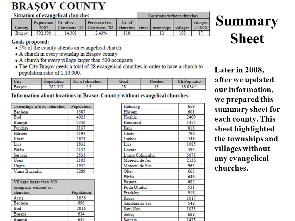 Summary Sheet Later in 2008, after we updated our information, we prepared this summary sheet for each county.