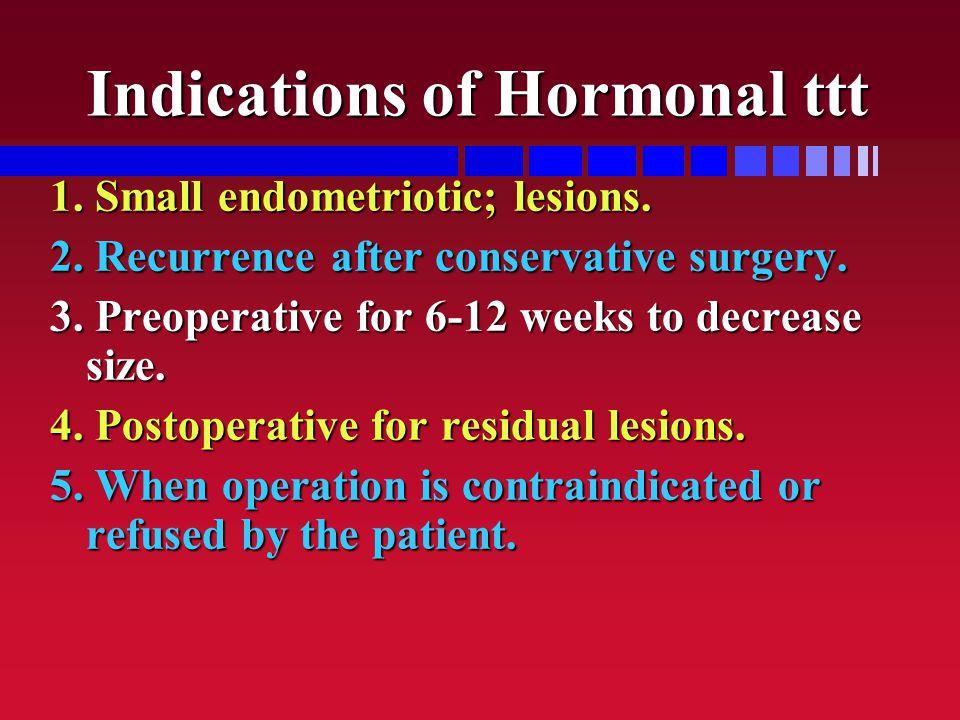 Indications of Hormonal ttt 1.Small endometriotic; lesions.