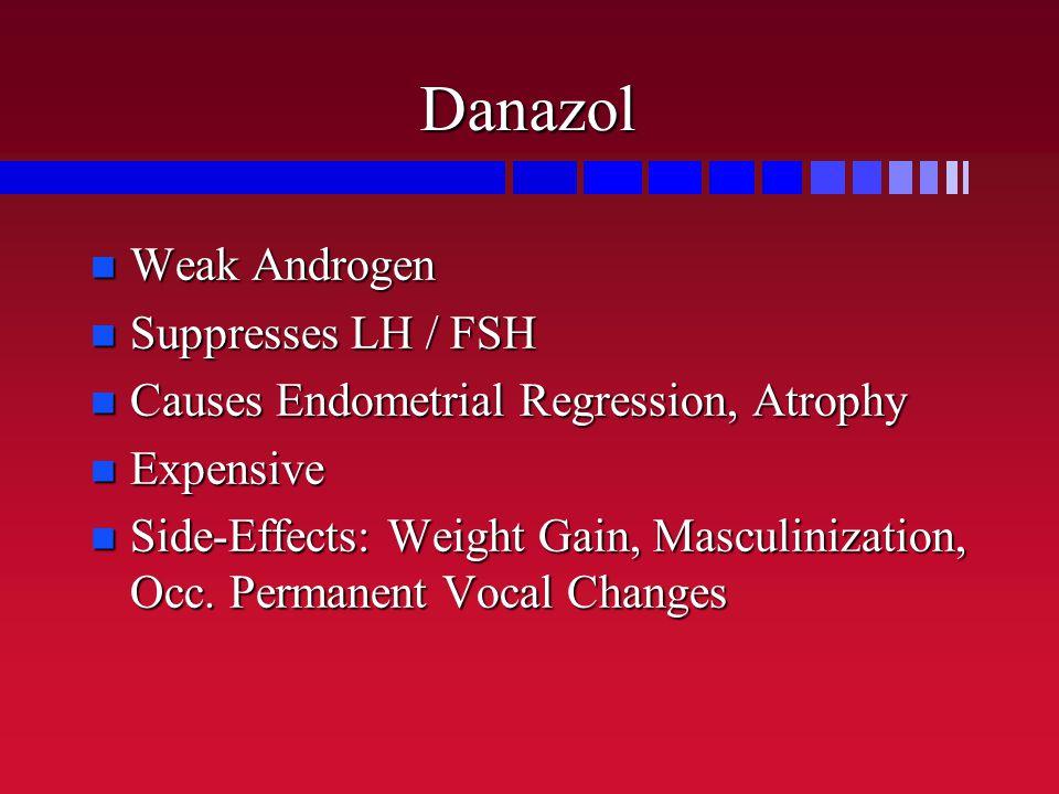 Danazol Weak Androgen Weak Androgen Suppresses LH / FSH Suppresses LH / FSH Causes Endometrial Regression, Atrophy Causes Endometrial Regression, Atro