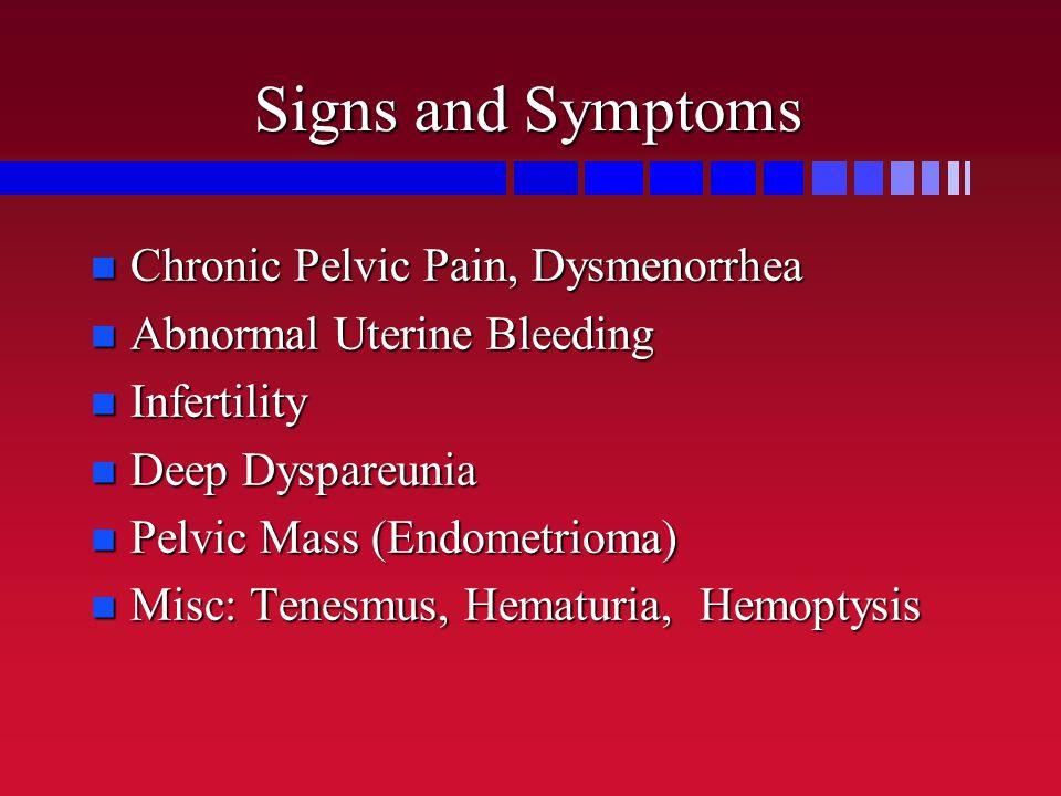Signs and Symptoms Chronic Pelvic Pain, Dysmenorrhea Chronic Pelvic Pain, Dysmenorrhea Abnormal Uterine Bleeding Abnormal Uterine Bleeding Infertility Infertility Deep Dyspareunia Deep Dyspareunia Pelvic Mass (Endometrioma) Pelvic Mass (Endometrioma) Misc: Tenesmus, Hematuria, Hemoptysis Misc: Tenesmus, Hematuria, Hemoptysis