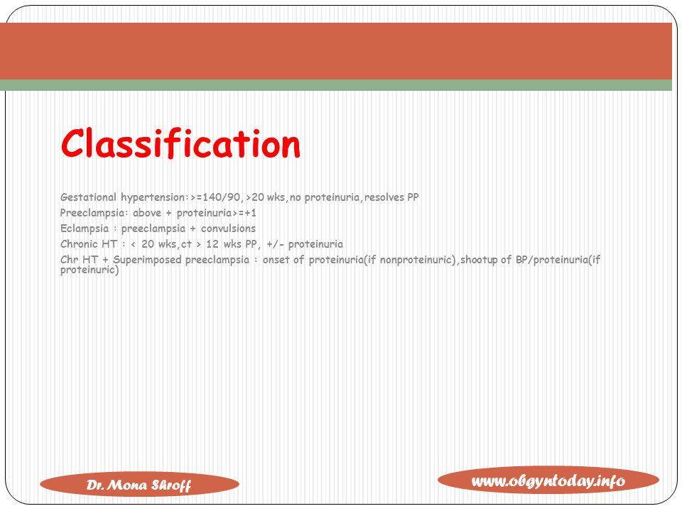 www.obgyntoday.info Dr. Mona Shroff