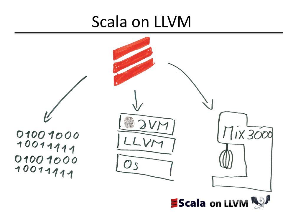 Scala on LLVM