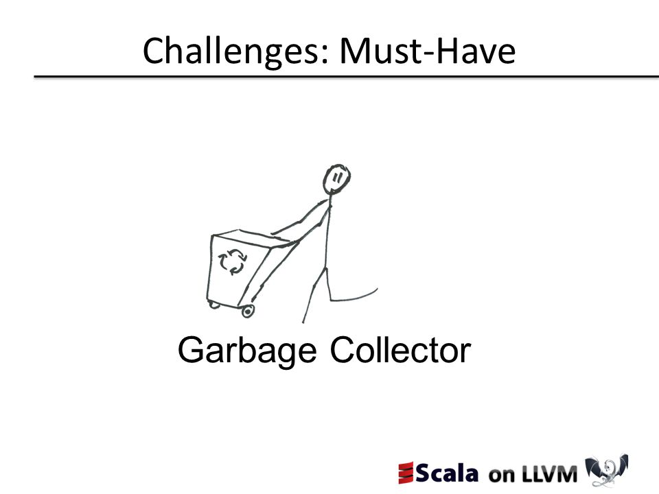 Challenges: Must-Have Garbage Collector