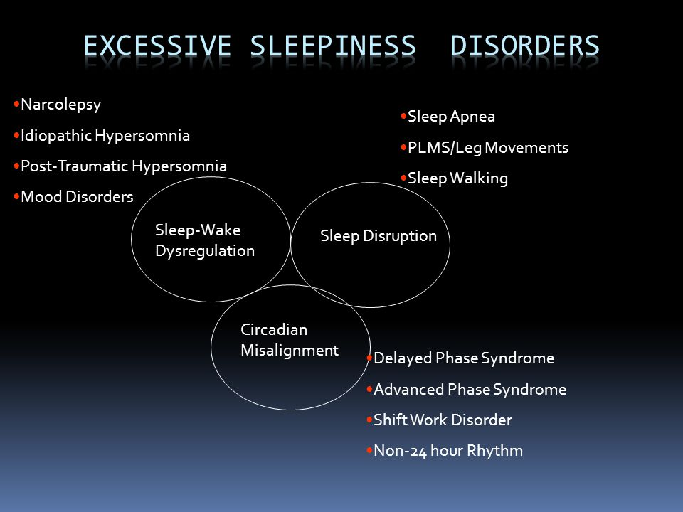 Mechanistic Approach Sleep-Wake Dysregulation Circadian Misalignment Sleep Disruption Delayed Phase Syndrome Advanced Phase Syndrome Shift Work Disord