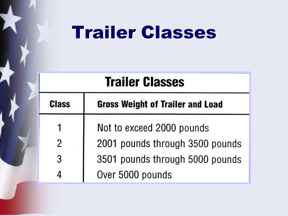 Trailer Classes