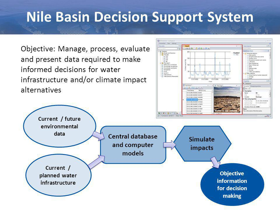 Nile Basin Decision Support System Central database and computer models Current / future environmental data Current / planned water infrastructure Objective information for decision making Objective: Manage, process, evaluate and present data required to make informed decisions for water infrastructure and/or climate impact alternatives Simulate impacts