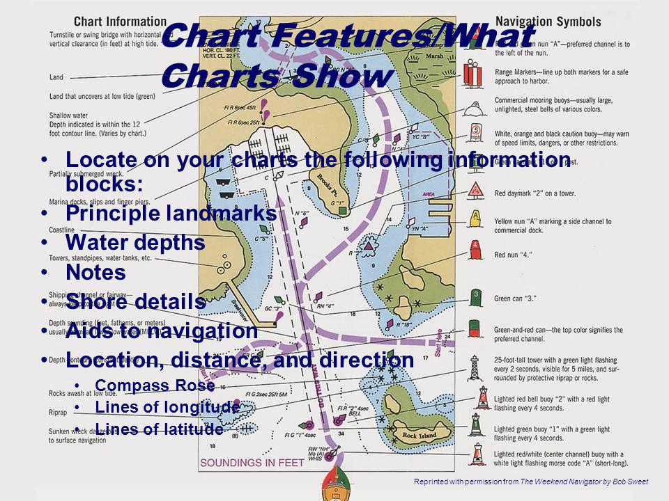 Boating Skills And Seamanship 11 Copyright 2007 - Coast Guard Auxiliary Association, Inc. Chart Features/What Charts Show Locate on your charts the fo