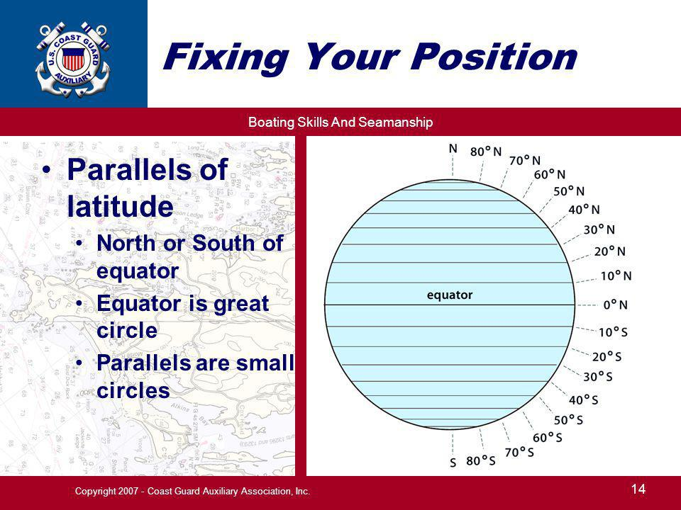 Boating Skills And Seamanship 14 Copyright 2007 - Coast Guard Auxiliary Association, Inc. Fixing Your Position Parallels of latitude North or South of