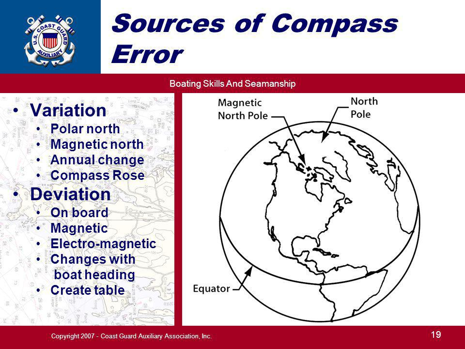Boating Skills And Seamanship 19 Copyright 2007 - Coast Guard Auxiliary Association, Inc. Sources of Compass Error Variation Polar north Magnetic nort