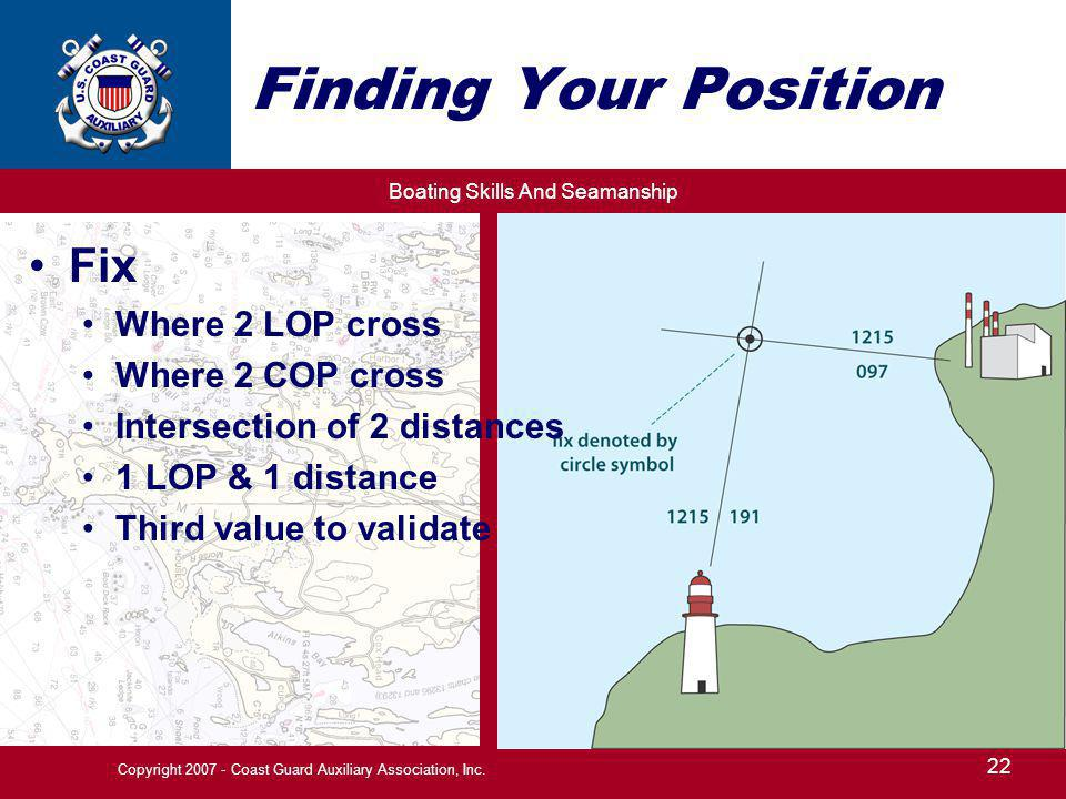Boating Skills And Seamanship 22 Copyright 2007 - Coast Guard Auxiliary Association, Inc. Finding Your Position Fix Where 2 LOP cross Where 2 COP cros