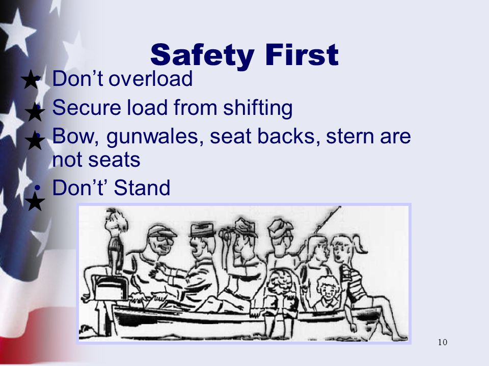 10 Safety First Don't overload Secure load from shifting Bow, gunwales, seat backs, stern are not seats Don't' Stand