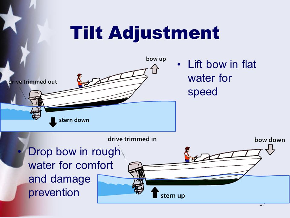 17 Tilt Adjustment Drop bow in rough water for comfort and damage prevention Lift bow in flat water for speed