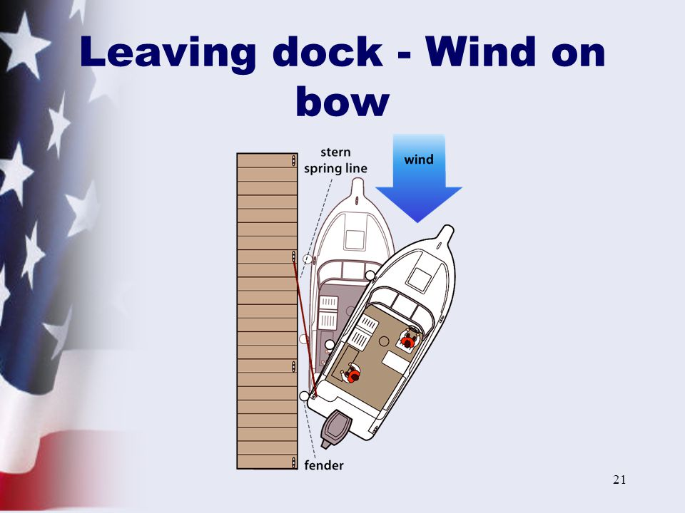 21 Leaving dock - Wind on bow