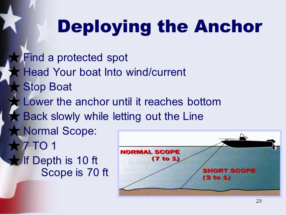 29 Deploying the Anchor Find a protected spot Head Your boat Into wind/current Stop Boat Lower the anchor until it reaches bottom Back slowly while letting out the Line Normal Scope: 7 TO 1 If Depth is 10 ft Scope is 70 ft