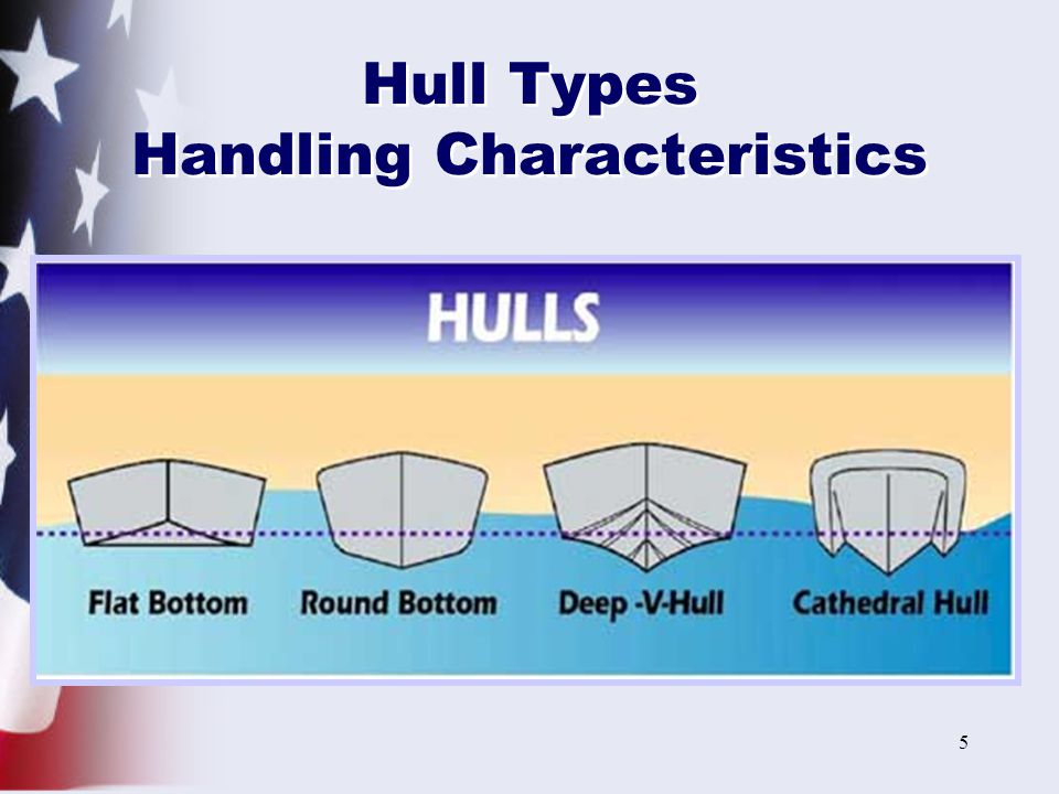 5 Hull Types Handling Characteristics