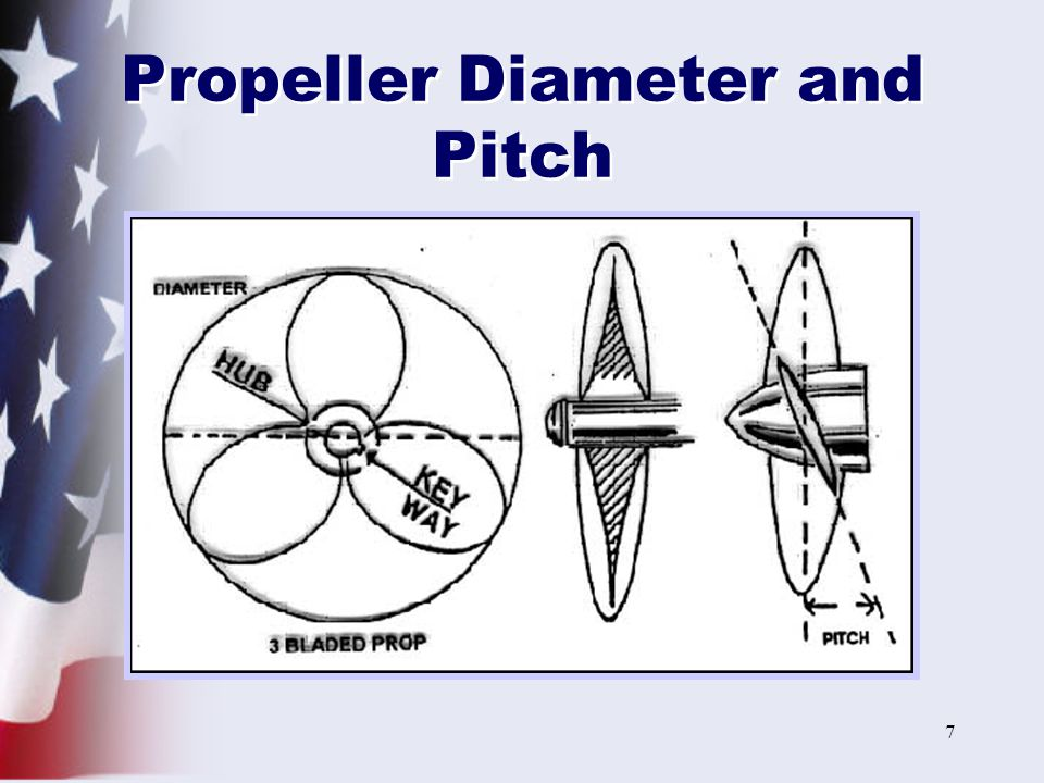7 Propeller Diameter and Pitch