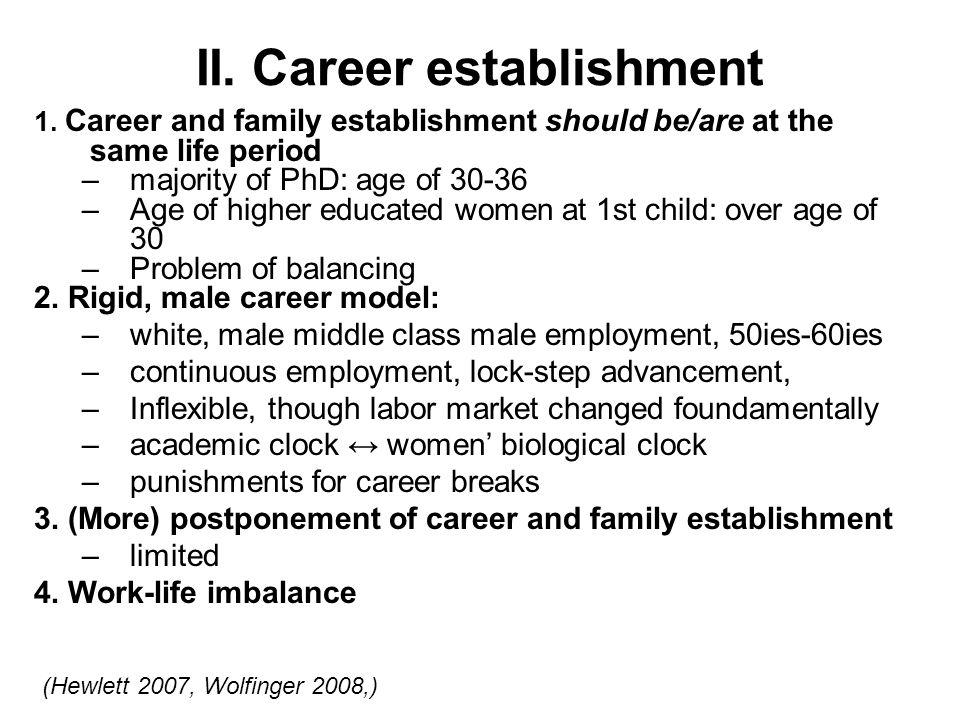 II. Career establishment 1.
